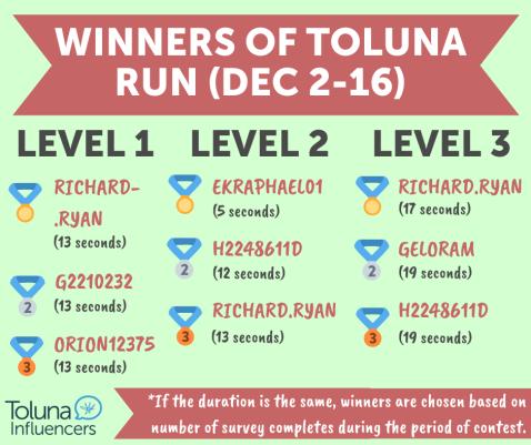 PH TolunaRun Win1